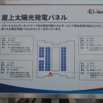 屋上太陽光発電パネルの説明